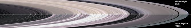 NASA's Cassini instruments provide complementary information about the structure of Saturn's rings. Narrow and wide angle cameras provide images in the visible region of the electromagnetic, spectrum much like a digital camera does.