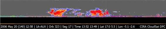 NASA's CloudSat image of a horizontal cross-section of tropical clouds and thunderstorms over east Africa.
